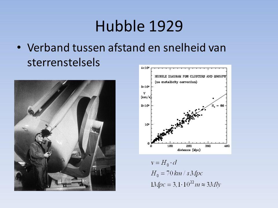 Hubble 1929 Verband tussen afstand en snelheid van sterrenstelsels