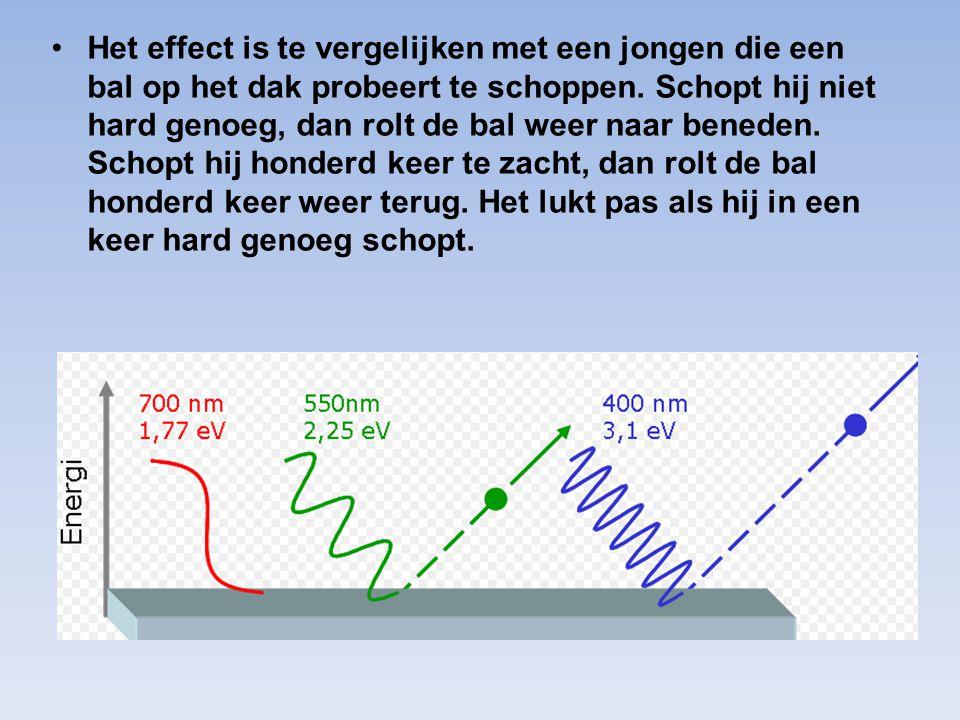 Nina Zon en sterren 2011 De energie wordt gegeven door de kinetische energie en de potentiele energie in het elektrische veld