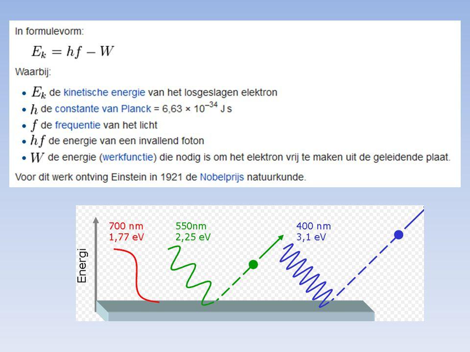 Nina Zon en sterren 2011 zodat Met C = 13,606 eV