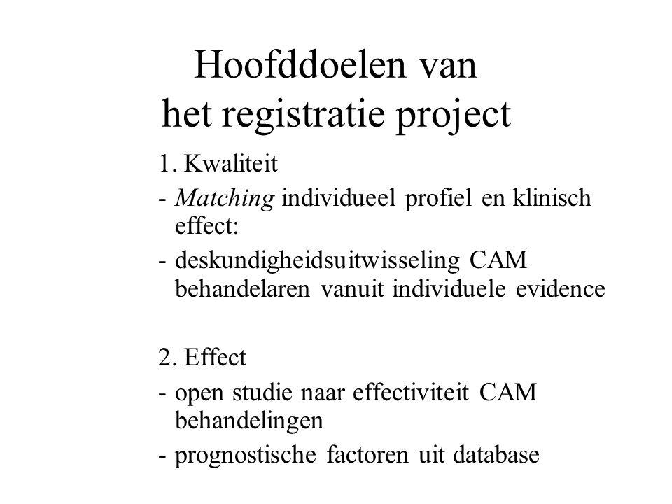 Hoofddoelen van het registratie project 1.