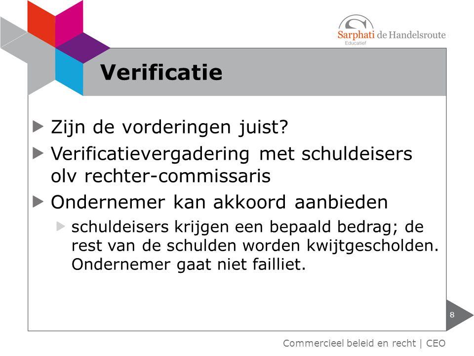 Staat van insolventie: Geen akkoord Akkoord afgewezen Faillissement wordt afgerond.