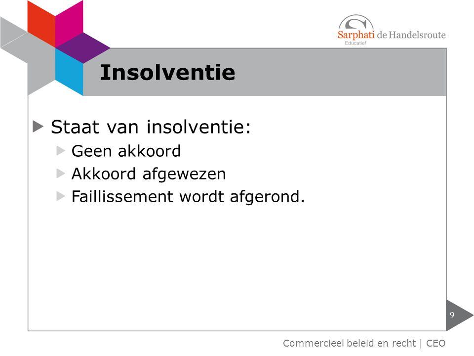 Staat van insolventie: Geen akkoord Akkoord afgewezen Faillissement wordt afgerond. 9 Commercieel beleid en recht | CEO Insolventie