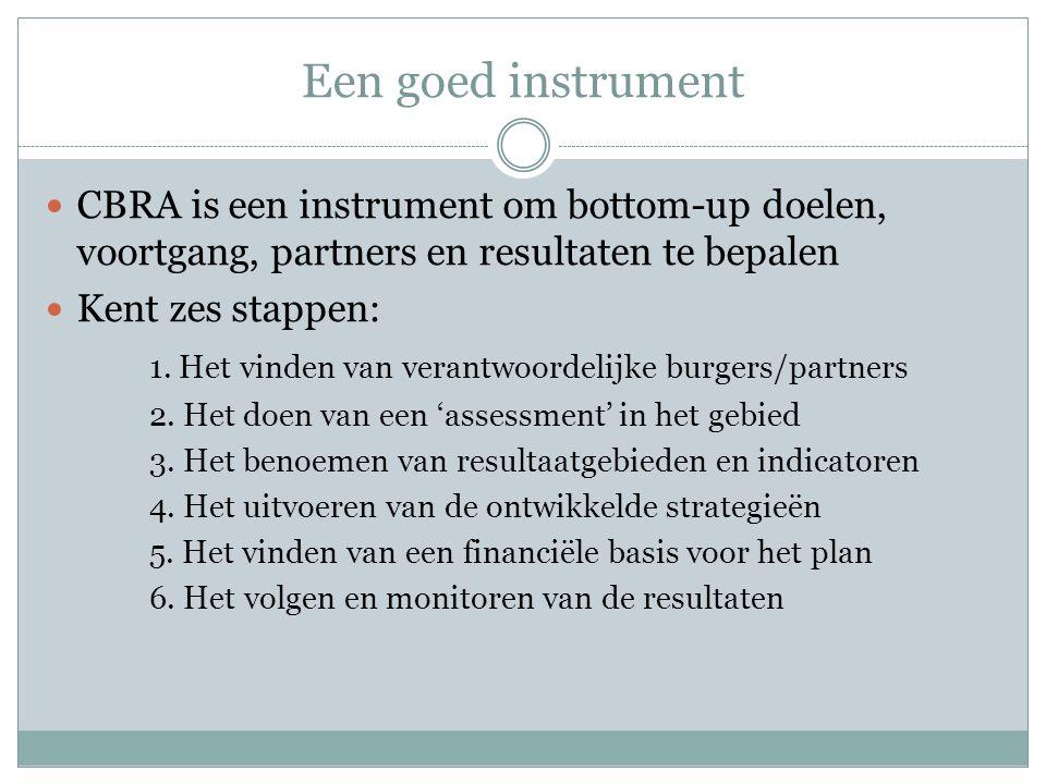 Een goed instrument CBRA is een instrument om bottom-up doelen, voortgang, partners en resultaten te bepalen Kent zes stappen: 1.