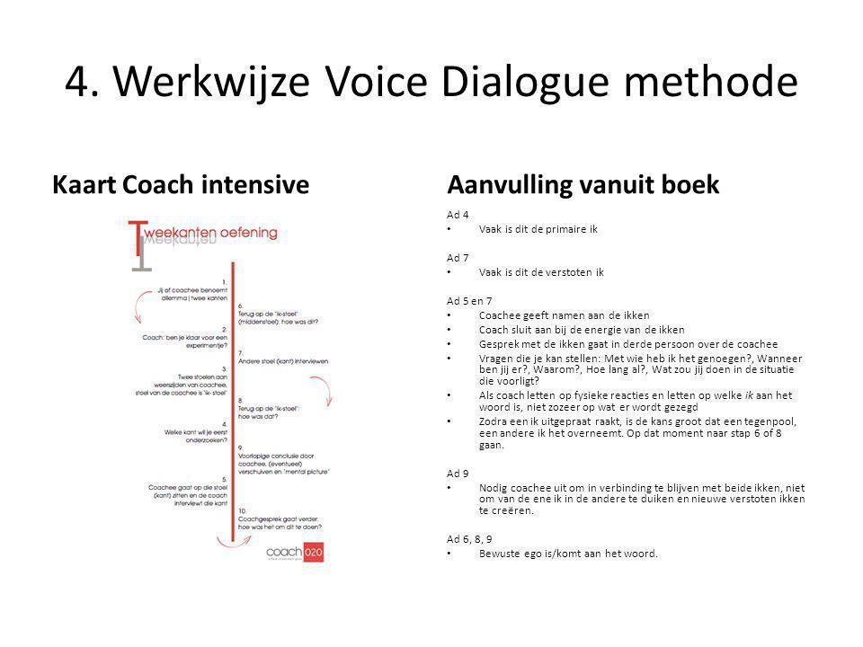 4. Werkwijze Voice Dialogue methode Kaart Coach intensiveAanvulling vanuit boek Ad 4 Vaak is dit de primaire ik Ad 7 Vaak is dit de verstoten ik Ad 5
