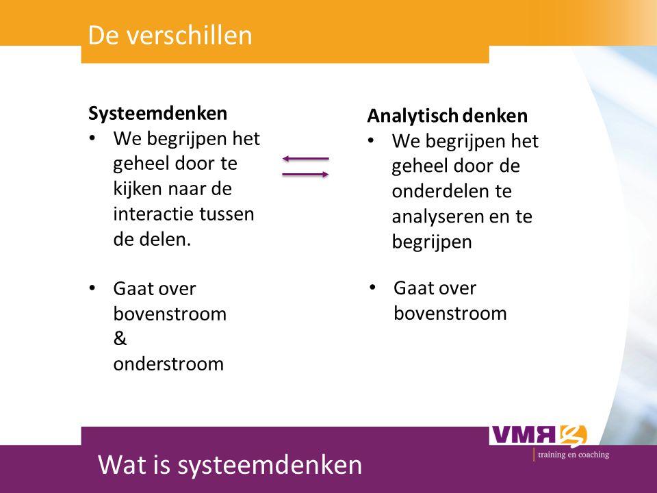 Systeemdenken We begrijpen het geheel door te kijken naar de interactie tussen de delen. De verschillen Wat is systeemdenken Analytisch denken We begr