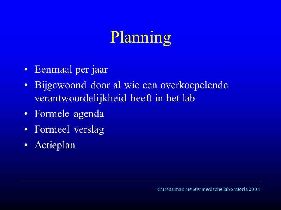 Cursus man review medische laboratoria 2004 Planning Eenmaal per jaar Bijgewoond door al wie een overkoepelende verantwoordelijkheid heeft in het lab Formele agenda Formeel verslag Actieplan