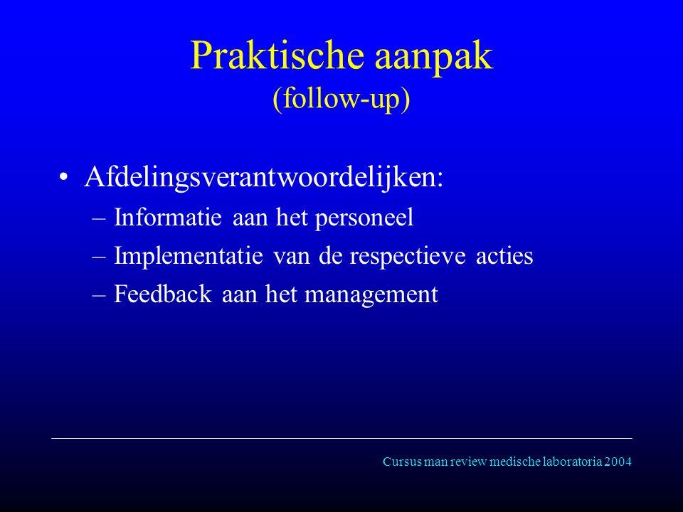 Cursus man review medische laboratoria 2004 Praktische aanpak (follow-up) Afdelingsverantwoordelijken: –Informatie aan het personeel –Implementatie van de respectieve acties –Feedback aan het management