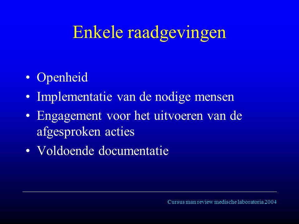 Cursus man review medische laboratoria 2004 Enkele raadgevingen Openheid Implementatie van de nodige mensen Engagement voor het uitvoeren van de afgesproken acties Voldoende documentatie