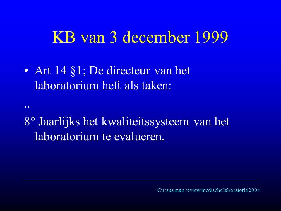 KB van 3 december 1999 Art 14 §1; De directeur van het laboratorium heft als taken:..