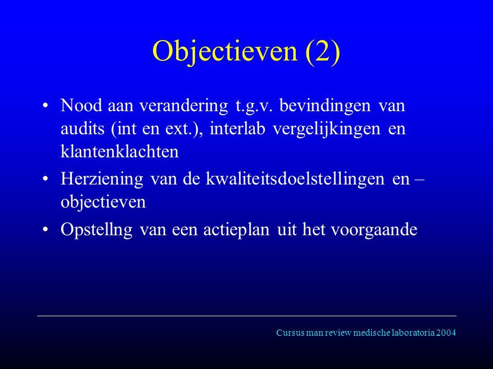 Cursus man review medische laboratoria 2004 Objectieven (2) Nood aan verandering t.g.v.