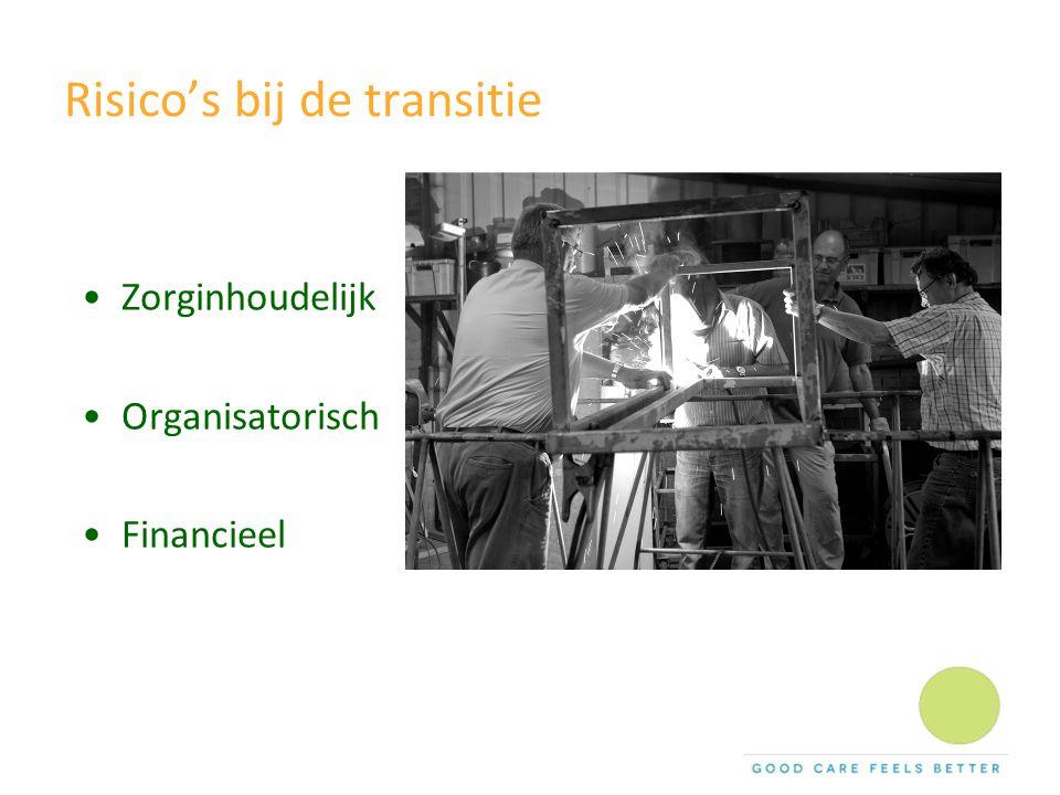 Risico's bij de transitie Zorginhoudelijk Organisatorisch Financieel