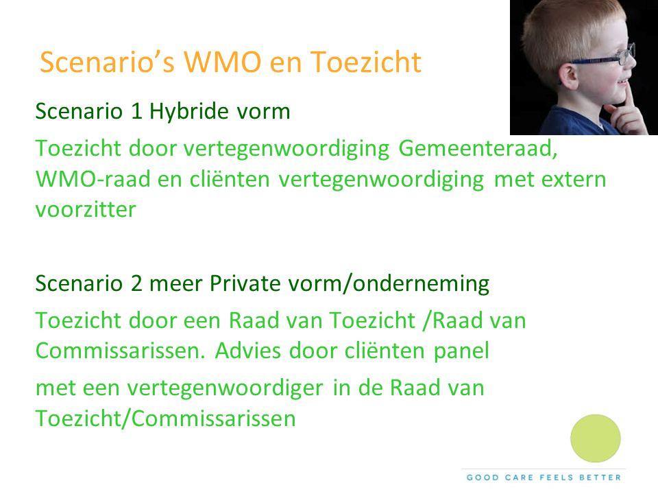 Scenario's WMO en Toezicht Scenario 1 Hybride vorm Toezicht door vertegenwoordiging Gemeenteraad, WMO-raad en cliënten vertegenwoordiging met extern v