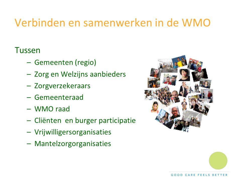 Verbinden en samenwerken in de WMO Tussen –Gemeenten (regio) –Zorg en Welzijns aanbieders –Zorgverzekeraars –Gemeenteraad –WMO raad –Cliënten en burge