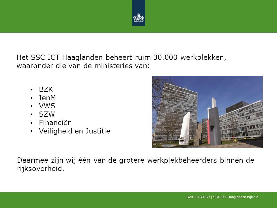 BZK | DG OBR | SSC-ICT Haaglanden Pijler 2 Het SSC ICT Haaglanden beheert ruim 30.000 werkplekken, waaronder die van de ministeries van: Daarmee zijn
