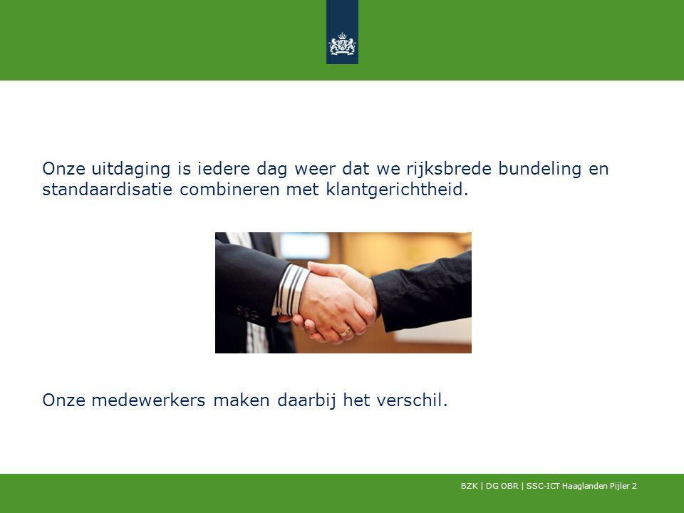 Onze uitdaging is iedere dag weer dat we rijksbrede bundeling en standaardisatie combineren met klantgerichtheid. BZK | DG OBR | SSC-ICT Haaglanden Pi