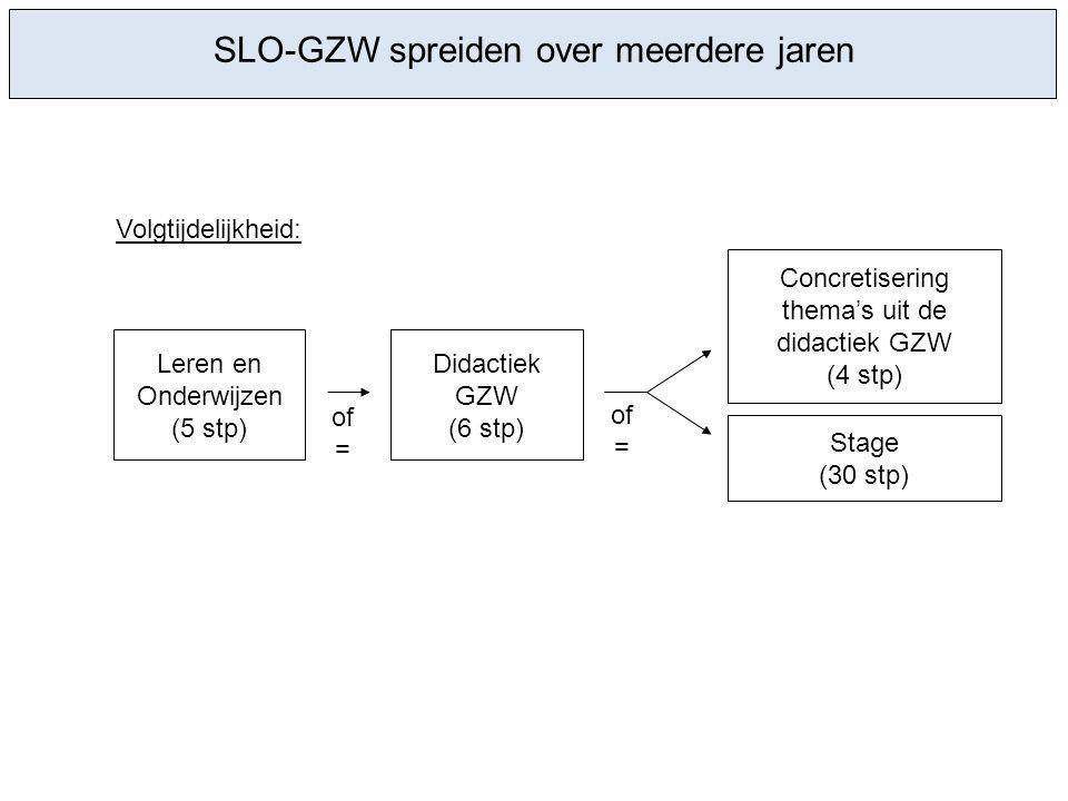 Medewerkers SLO Gezondheidswetenschappen Coördinator & Programmadirecteur: Prof.