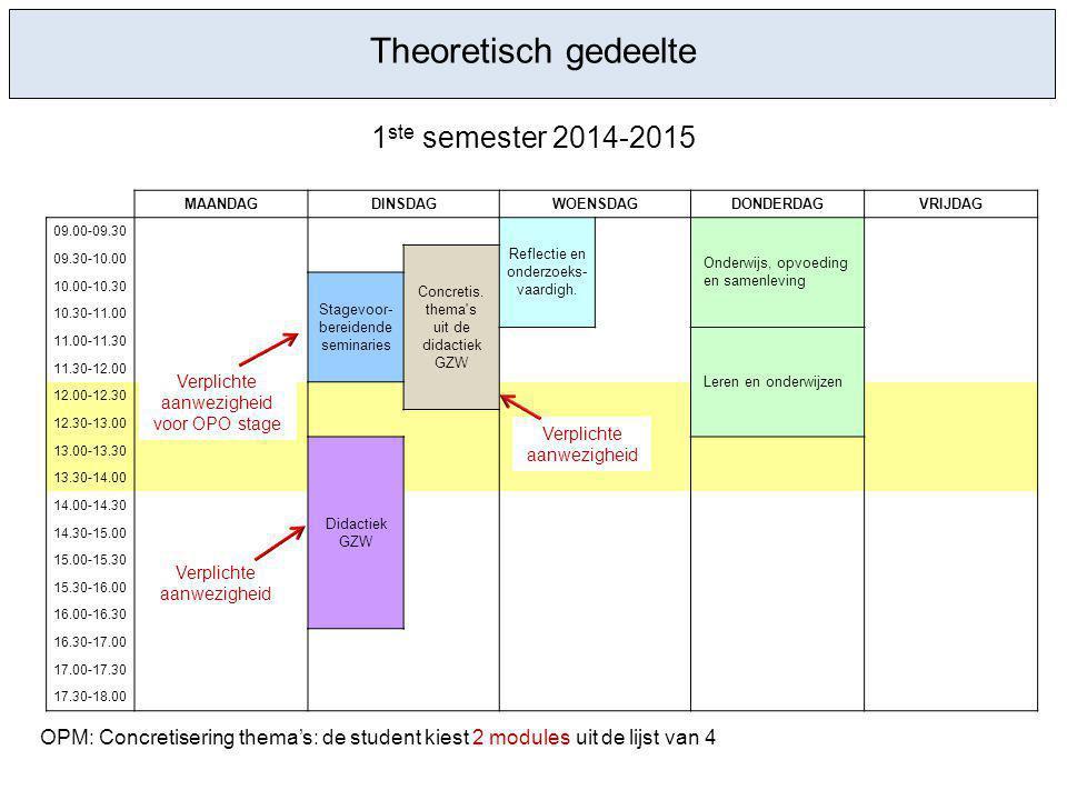 1 ste semester 2014-2015 MAANDAGDINSDAGWOENSDAGDONDERDAGVRIJDAG 09.00-09.30 Reflectie en onderzoeks- vaardigh.