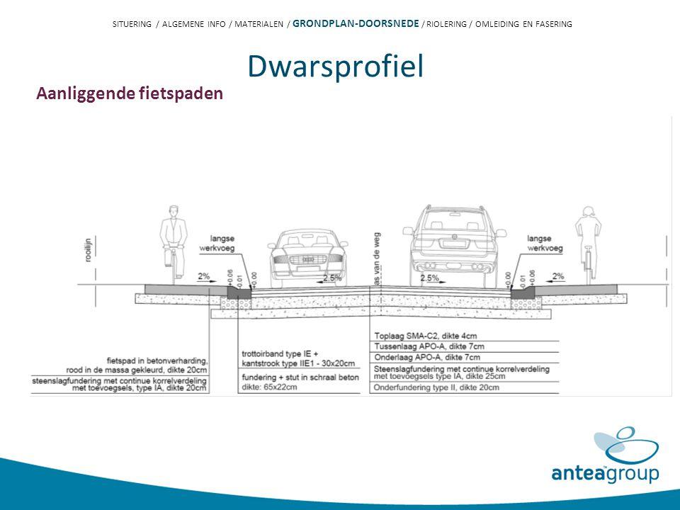 Dwarsprofiel Vrijliggende fietspaden met gracht (voorbij woningen) SITUERING / ALGEMENE INFO / MATERIALEN / GRONDPLAN-DOORSNEDE / RIOLERING / OMLEIDING EN FASERING