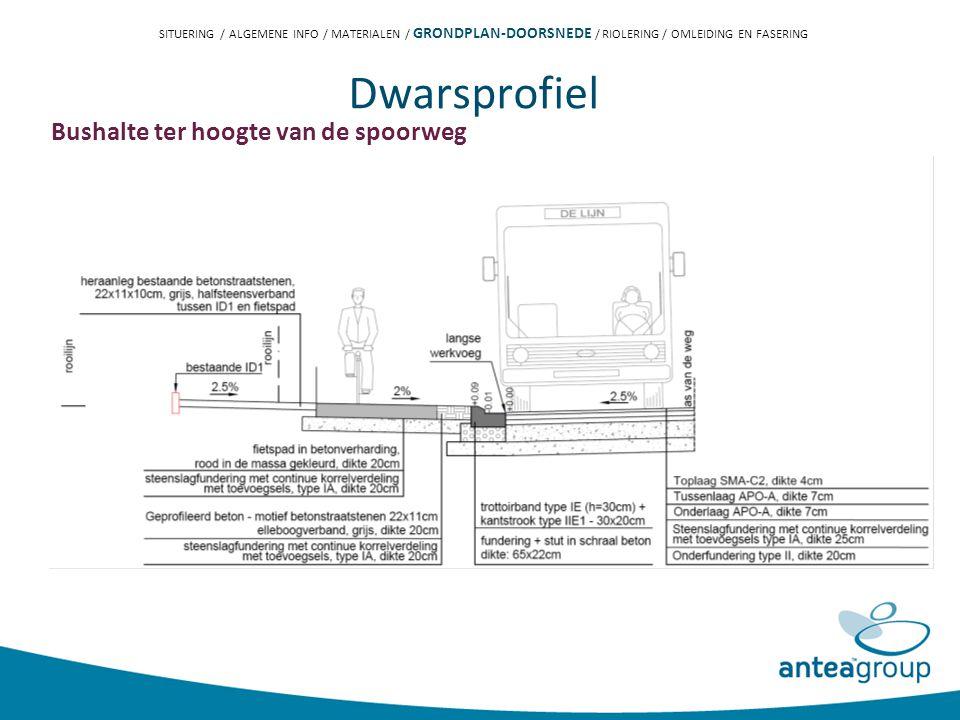 Dwarsprofiel Vrijliggende fietspaden SITUERING / ALGEMENE INFO / MATERIALEN / GRONDPLAN-DOORSNEDE / RIOLERING / OMLEIDING EN FASERING