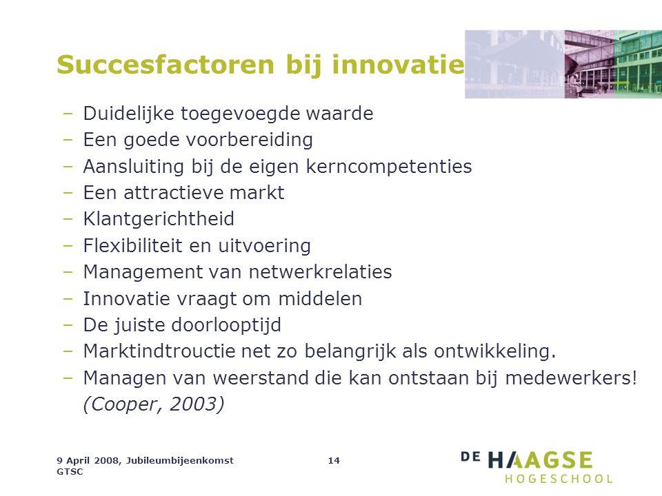 9 April 2008, Jubileumbijeenkomst GTSC 14 Succesfactoren bij innovatie –Duidelijke toegevoegde waarde –Een goede voorbereiding –Aansluiting bij de eig