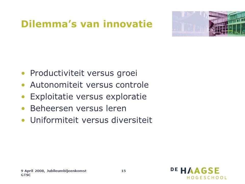 9 April 2008, Jubileumbijeenkomst GTSC 15 Dilemma's van innovatie Productiviteit versus groei Autonomiteit versus controle Exploitatie versus explorat