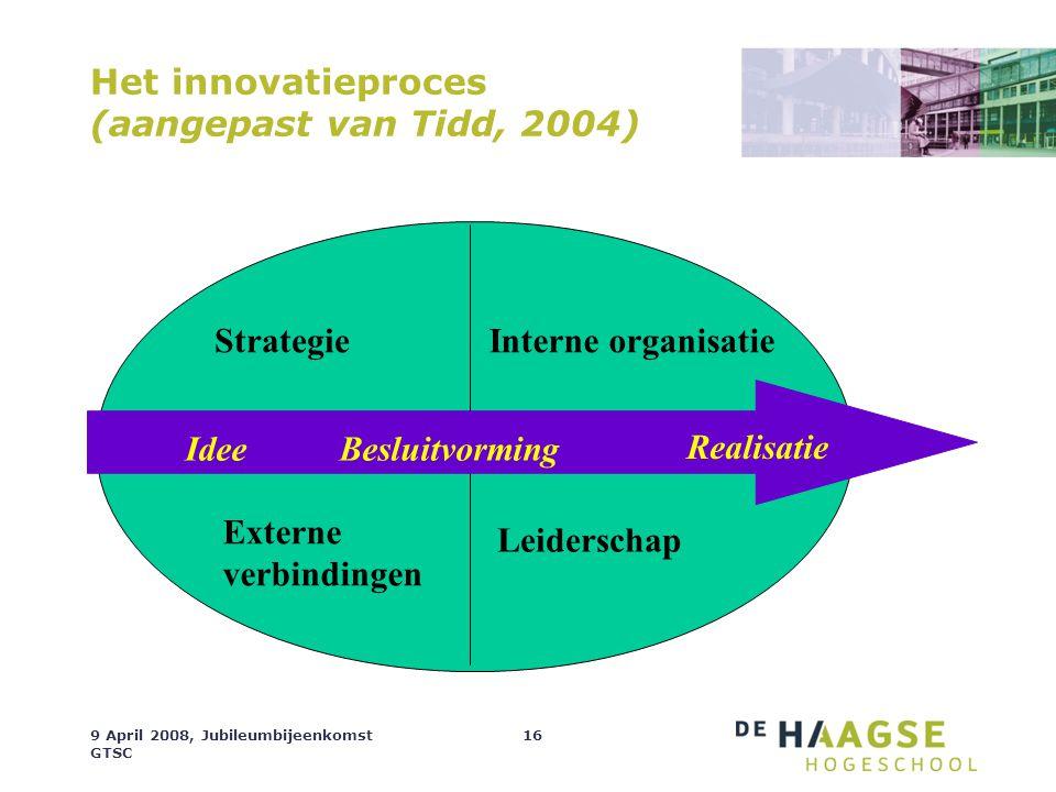 9 April 2008, Jubileumbijeenkomst GTSC 16 Het innovatieproces (aangepast van Tidd, 2004) StrategieInterne organisatie Externe verbindingen Leiderschap IdeeBesluitvorming Realisatie
