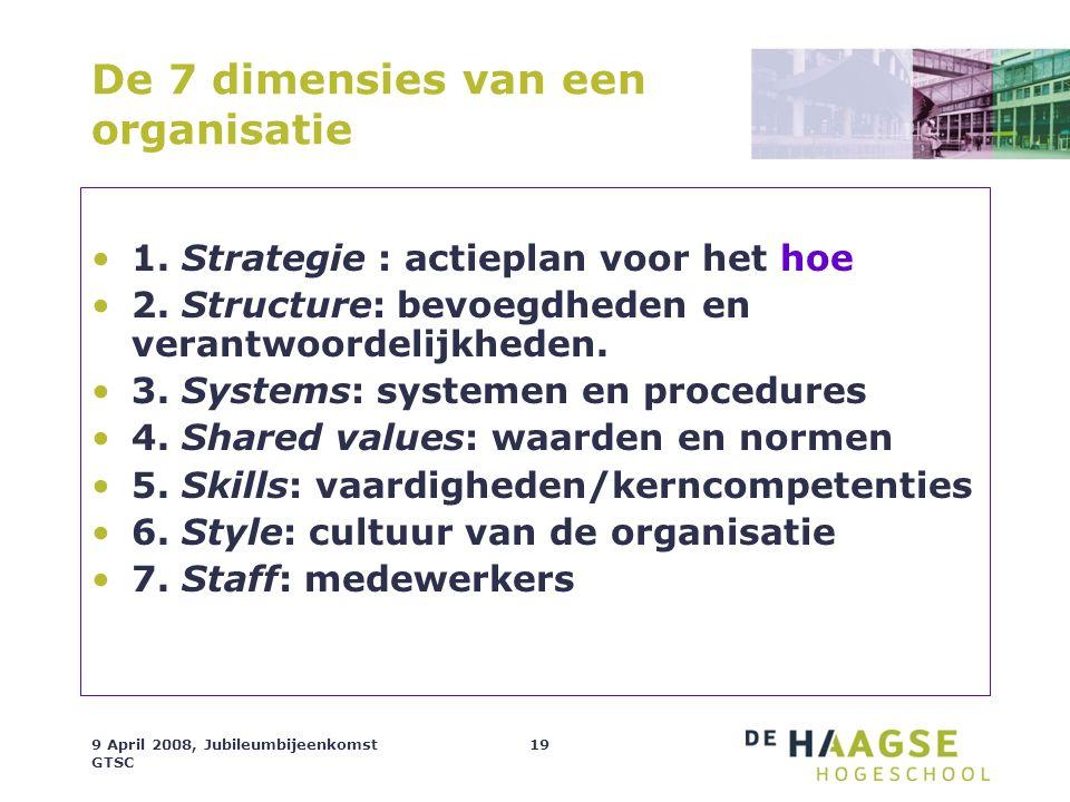 9 April 2008, Jubileumbijeenkomst GTSC 19 De 7 dimensies van een organisatie 1. Strategie : actieplan voor het hoe 2. Structure: bevoegdheden en veran