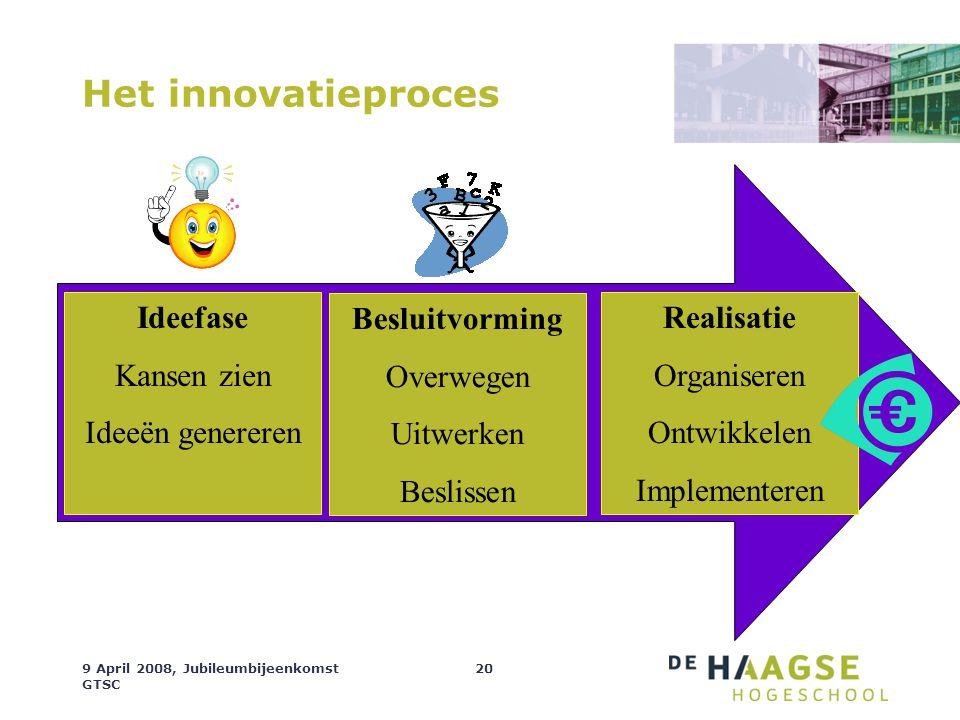 9 April 2008, Jubileumbijeenkomst GTSC 20 Het innovatieproces Ideefase Kansen zien Ideeën genereren Besluitvorming Overwegen Uitwerken Beslissen Reali