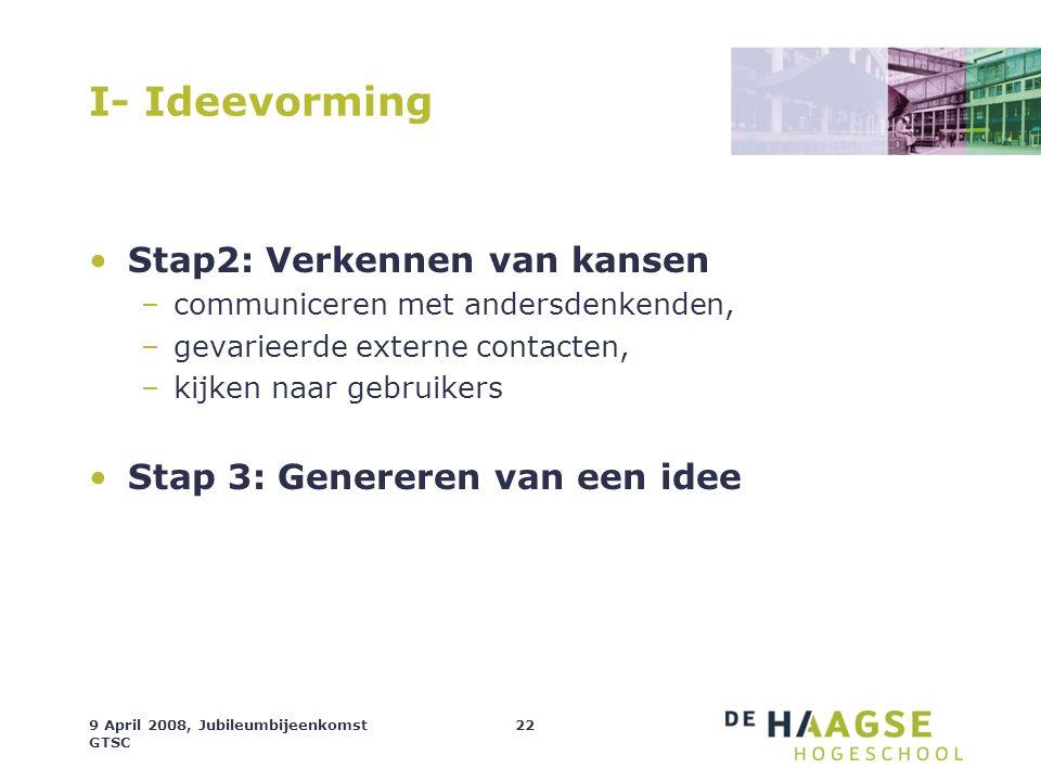 9 April 2008, Jubileumbijeenkomst GTSC 22 I- Ideevorming Stap2: Verkennen van kansen –communiceren met andersdenkenden, –gevarieerde externe contacten