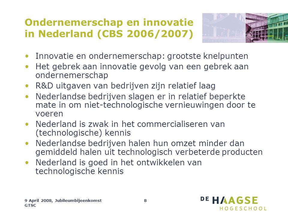 9 April 2008, Jubileumbijeenkomst GTSC 8 Ondernemerschap en innovatie in Nederland (CBS 2006/2007) Innovatie en ondernemerschap: grootste knelpunten H