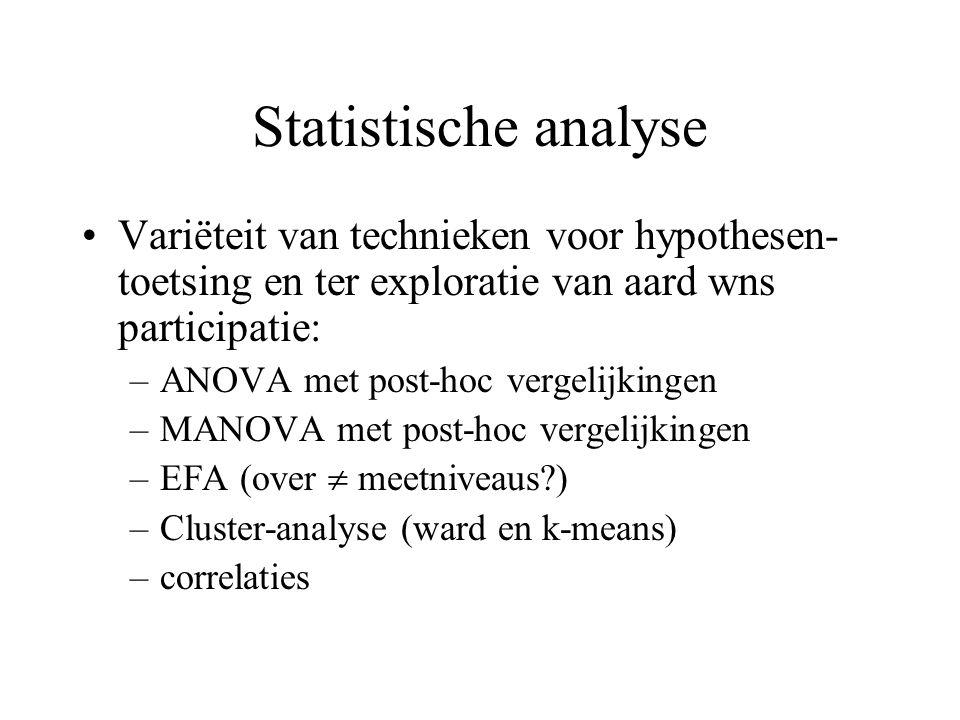 Statistische analyse Variëteit van technieken voor hypothesen- toetsing en ter exploratie van aard wns participatie: –ANOVA met post-hoc vergelijkingen –MANOVA met post-hoc vergelijkingen –EFA (over  meetniveaus ) –Cluster-analyse (ward en k-means) –correlaties