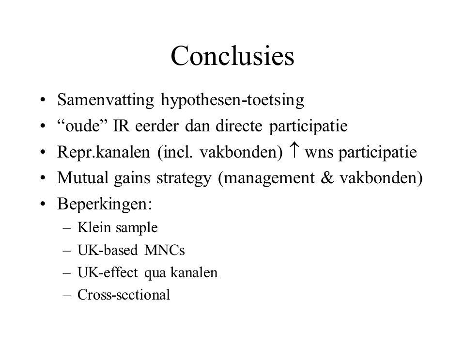 Conclusies Samenvatting hypothesen-toetsing oude IR eerder dan directe participatie Repr.kanalen (incl.
