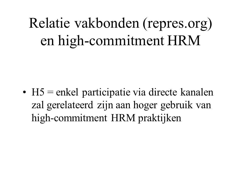 Relatie vakbonden (repres.org) en high-commitment HRM H5 = enkel participatie via directe kanalen zal gerelateerd zijn aan hoger gebruik van high-commitment HRM praktijken