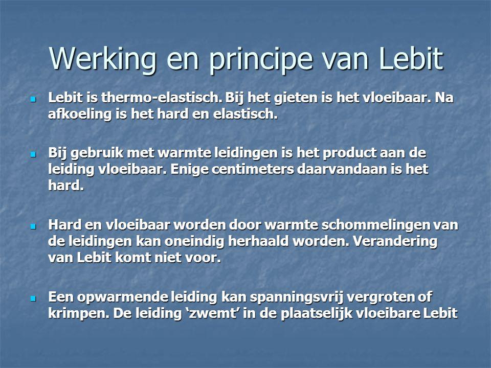 Werking en principe van Lebit Lebit is thermo-elastisch.
