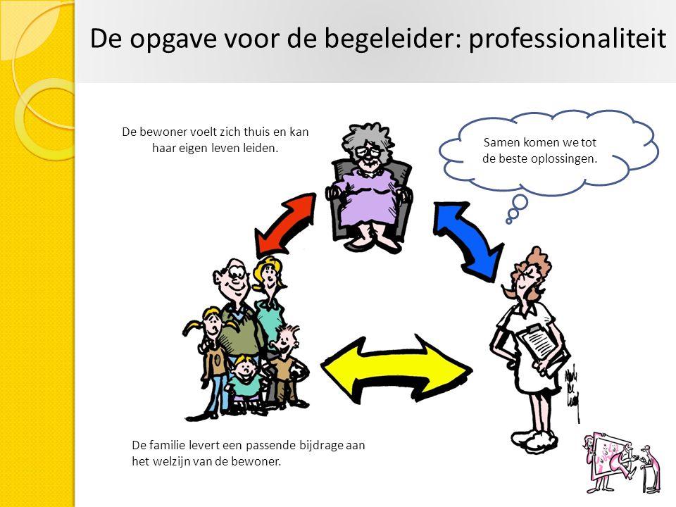 De opgave voor de begeleider: professionaliteit De bewoner voelt zich thuis en kan haar eigen leven leiden. De familie levert een passende bijdrage aa