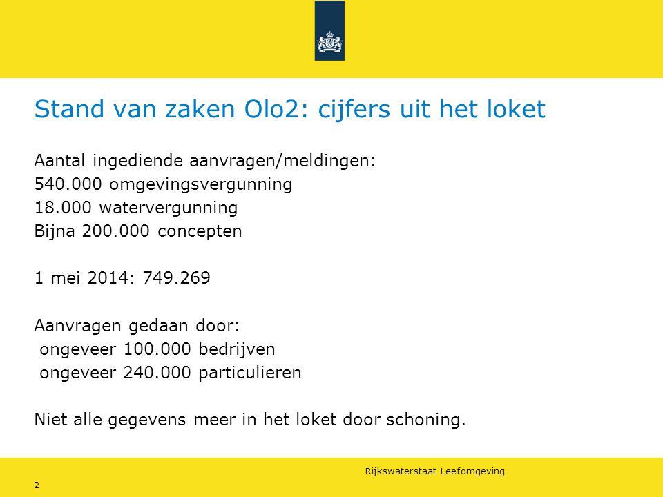 Rijkswaterstaat Leefomgeving 2 Stand van zaken Olo2: cijfers uit het loket Aantal ingediende aanvragen/meldingen: 540.000 omgevingsvergunning 18.000 w