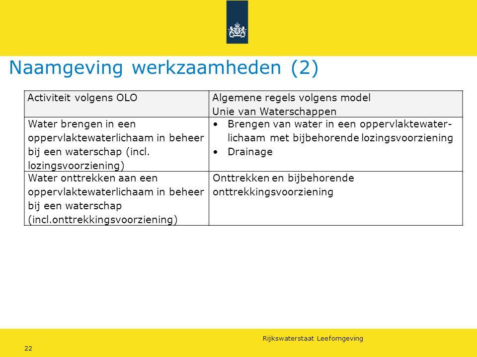 Rijkswaterstaat Leefomgeving 22 Naamgeving werkzaamheden (2) Activiteit volgens OLO Algemene regels volgens model Unie van Waterschappen Water brengen