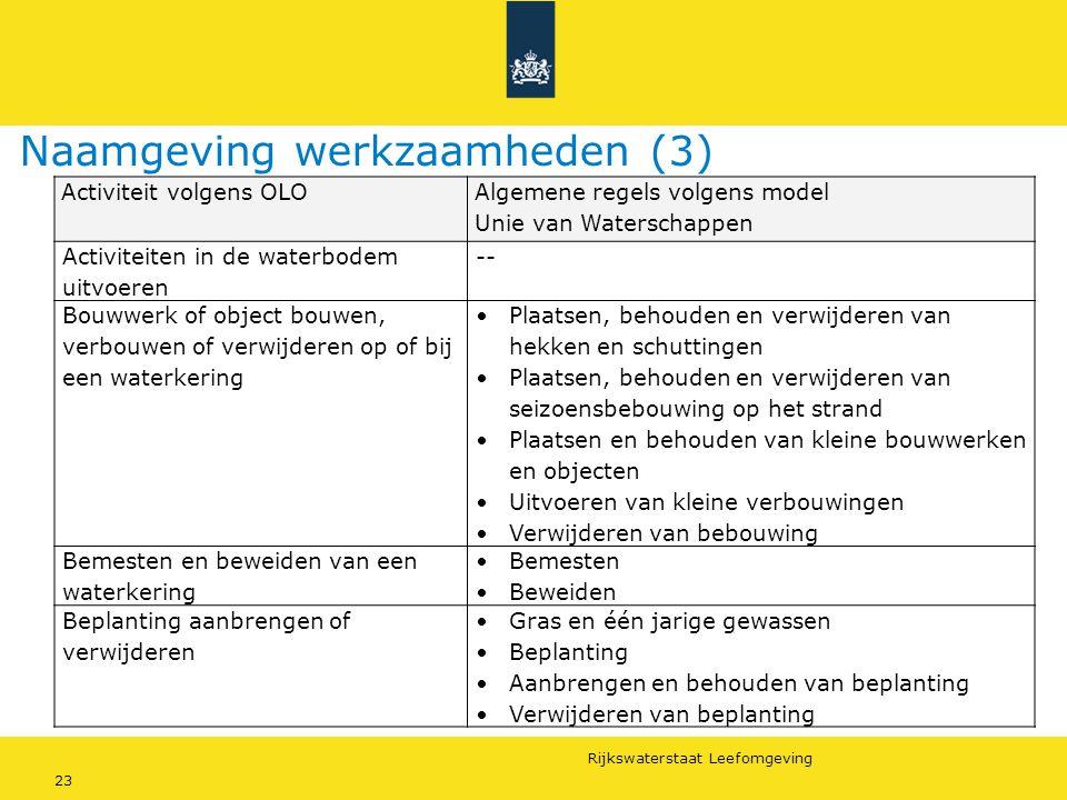 Rijkswaterstaat Leefomgeving 23 Naamgeving werkzaamheden (3) Activiteit volgens OLO Algemene regels volgens model Unie van Waterschappen Activiteiten