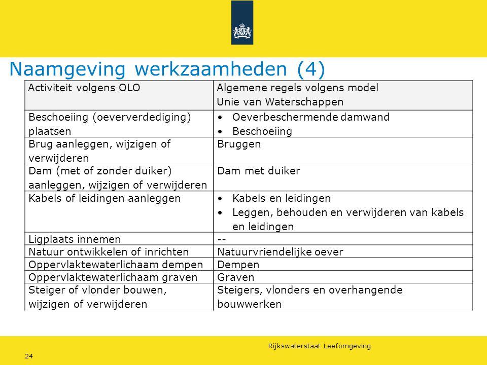 Rijkswaterstaat Leefomgeving 24 Naamgeving werkzaamheden (4) Activiteit volgens OLO Algemene regels volgens model Unie van Waterschappen Beschoeiing (