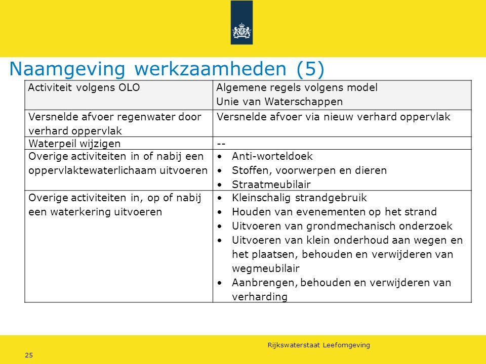 Rijkswaterstaat Leefomgeving 25 Naamgeving werkzaamheden (5) Activiteit volgens OLO Algemene regels volgens model Unie van Waterschappen Versnelde afv