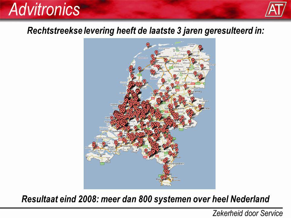 Rechtstreekse levering heeft de laatste 3 jaren geresulteerd in: Resultaat eind 2008: meer dan 800 systemen over heel Nederland
