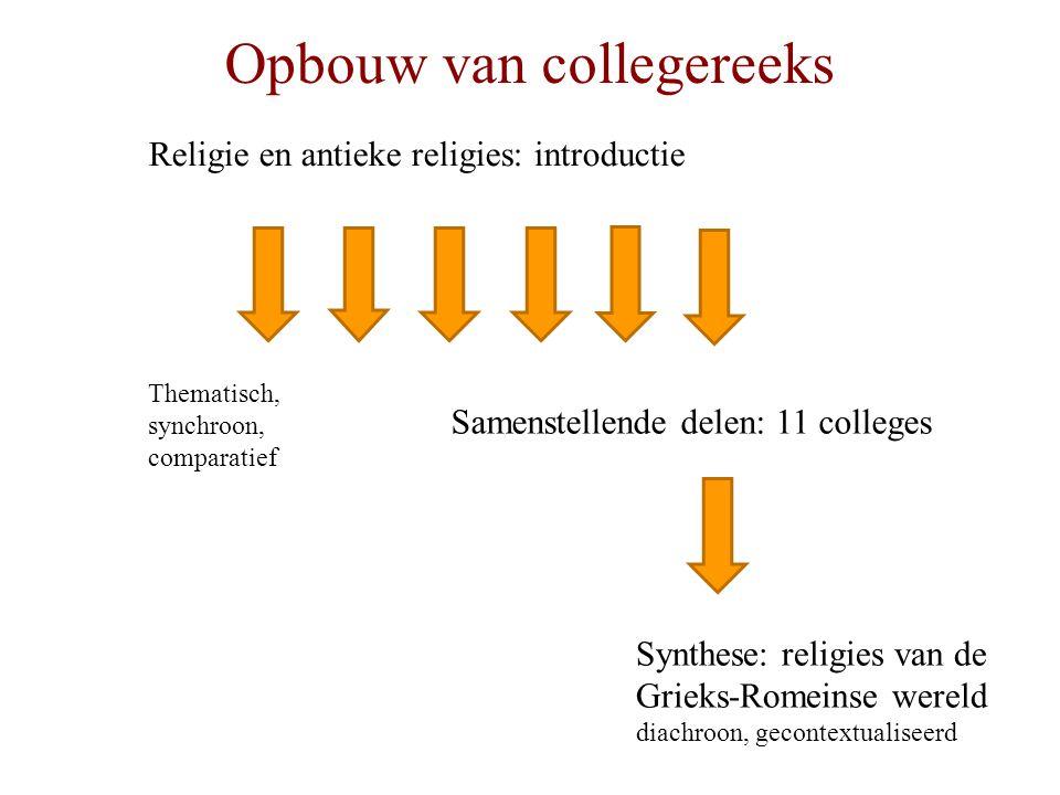 Religie en antieke religies: introductie Samenstellende delen: 11 colleges Synthese: religies van de Grieks-Romeinse wereld diachroon, gecontextualiseerd Thematisch, synchroon, comparatief Opbouw van collegereeks