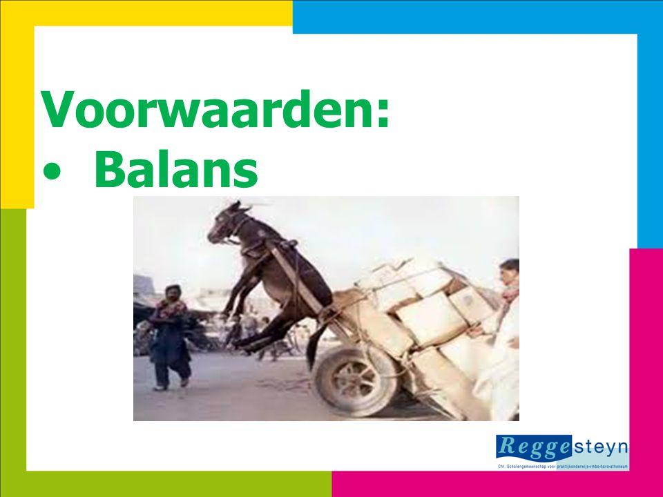 18-11-20144 Voorwaarden: Balans