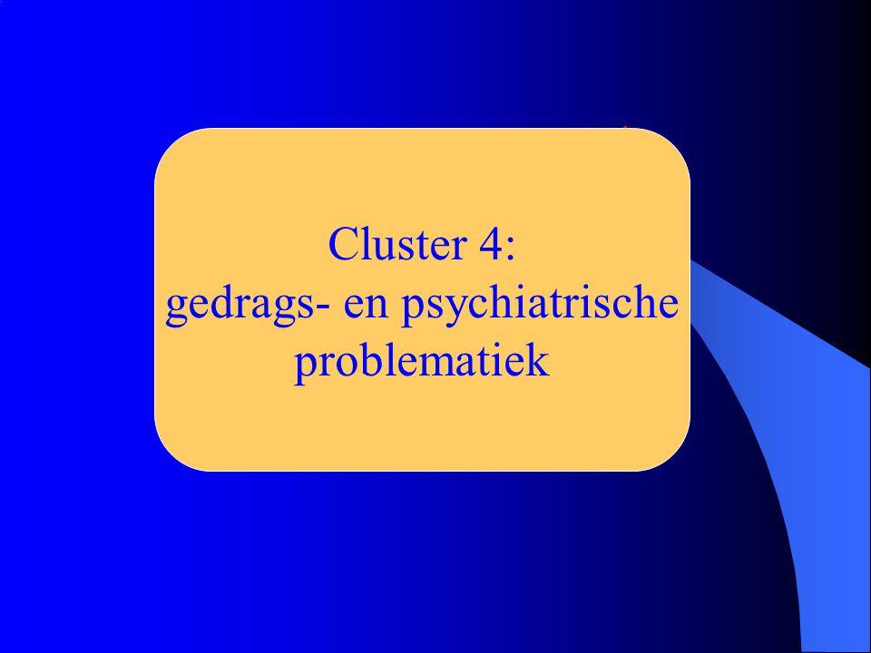 ZMOK PI LZK Cluster 4: gedrags- en psychiatrische problematiek