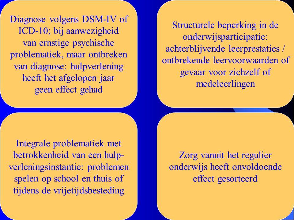 Diagnose volgens DSM-IV of ICD-10; bij aanwezigheid van ernstige psychische problematiek, maar ontbreken van diagnose: hulpverlening heeft het afgelop
