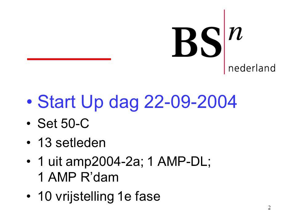 2 Start Up dag 22-09-2004 Set 50-C 13 setleden 1 uit amp2004-2a; 1 AMP-DL; 1 AMP R'dam 10 vrijstelling 1e fase