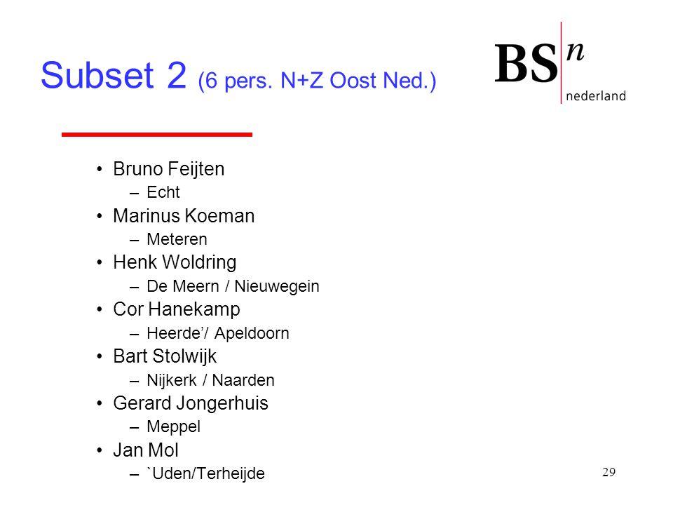 29 Bruno Feijten –Echt Marinus Koeman –Meteren Henk Woldring –De Meern / Nieuwegein Cor Hanekamp –Heerde'/ Apeldoorn Bart Stolwijk –Nijkerk / Naarden