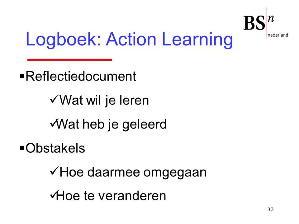 32 Logboek: Action Learning  Reflectiedocument Wat wil je leren Wat heb je geleerd  Obstakels Hoe daarmee omgegaan Hoe te veranderen