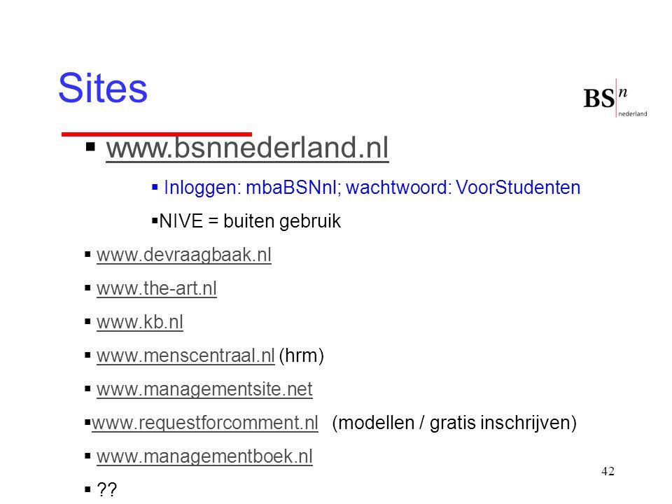 42 Sites  www.bsnnederland.nlwww.bsnnederland.nl  Inloggen: mbaBSNnl; wachtwoord: VoorStudenten  NIVE = buiten gebruik  www.devraagbaak.nlwww.devr