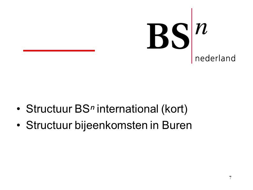 7 Structuur BSⁿ international (kort) Structuur bijeenkomsten in Buren